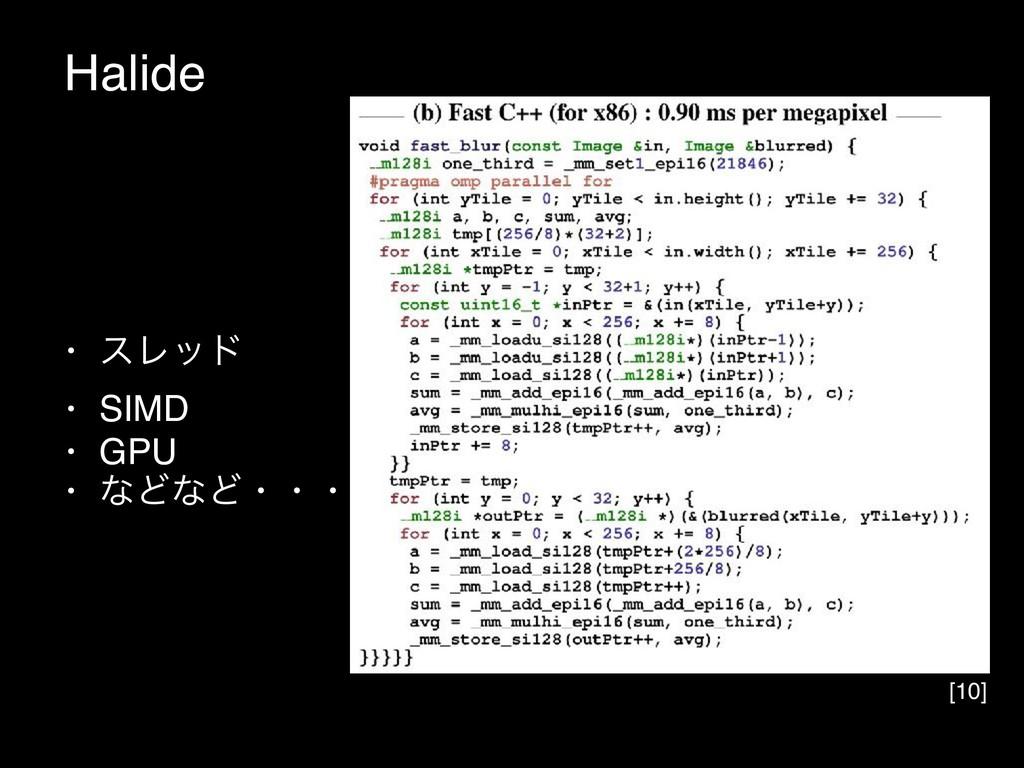 Halide [10] • εϨου • SIMD • GPU • ͳͲͳͲɾɾɾ