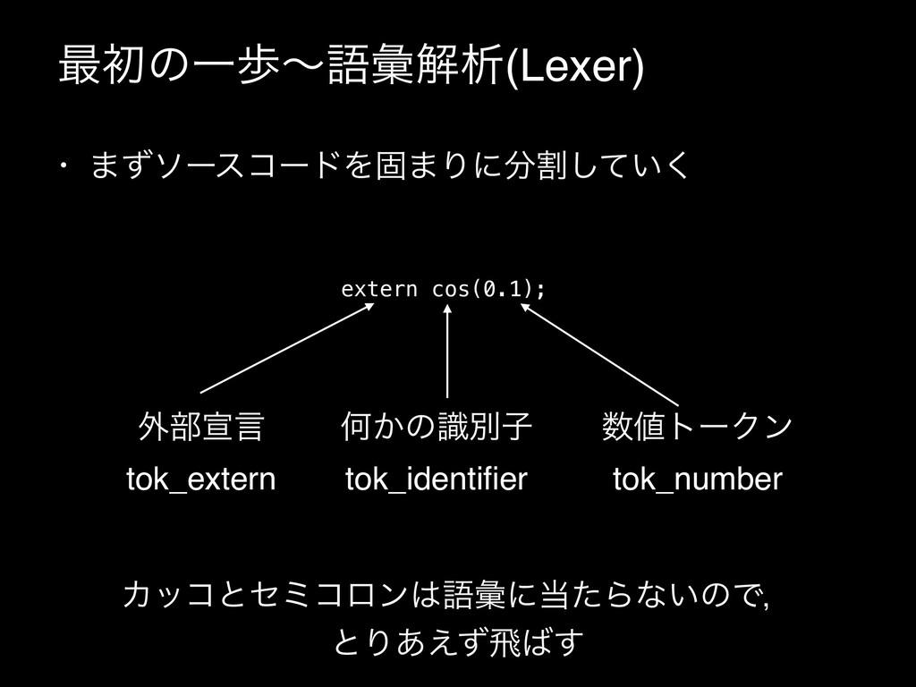 ࠷ॳͷҰาʙޠኮղੳ(Lexer) • ·ͣιʔείʔυΛݻ·Γʹׂ͍ͯ͘͠ extern ...