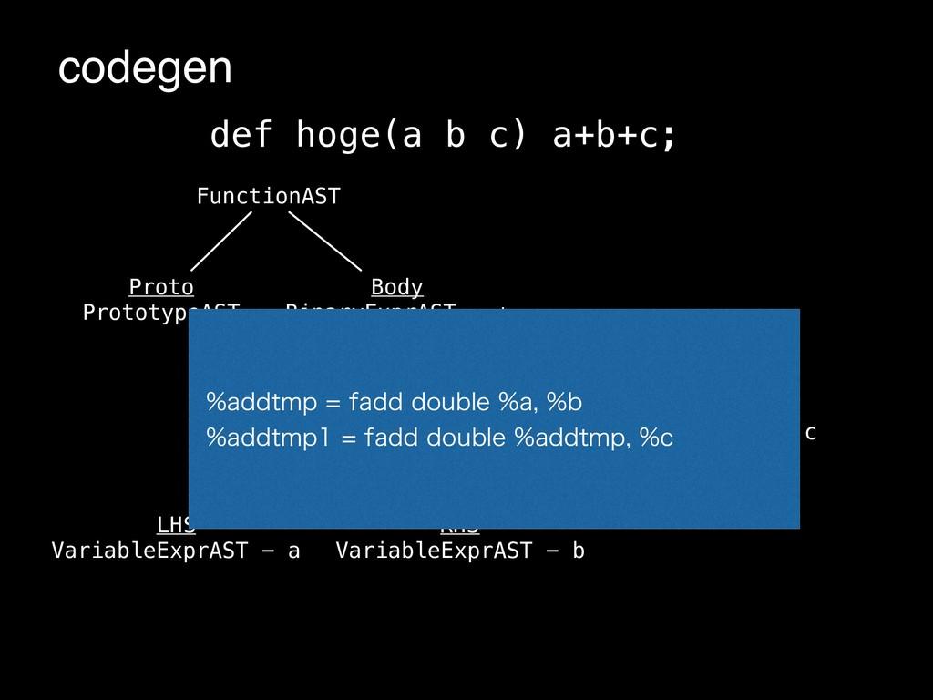 codegen def hoge(a b c) a+b+c; FunctionAST Prot...
