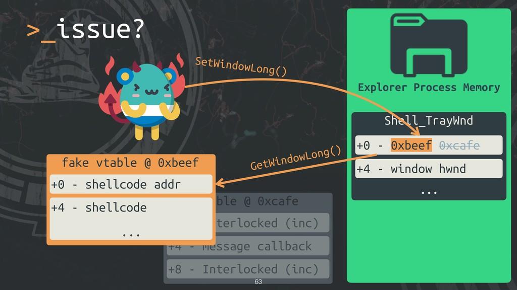 Explorer Process Memory Shell_TrayWnd +0 - 0xbe...