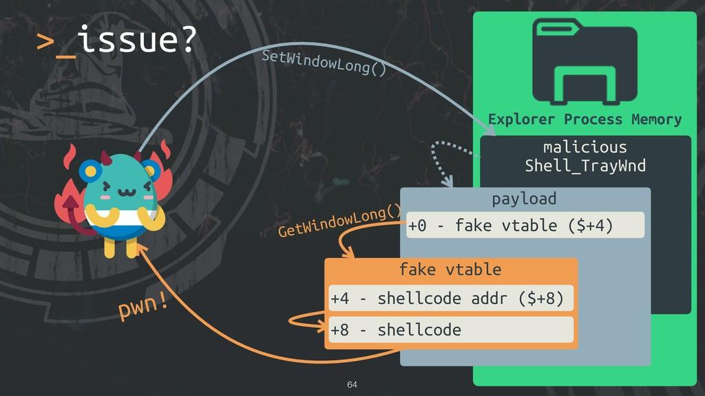 Explorer Process Memory malicious Shell_TrayWnd...