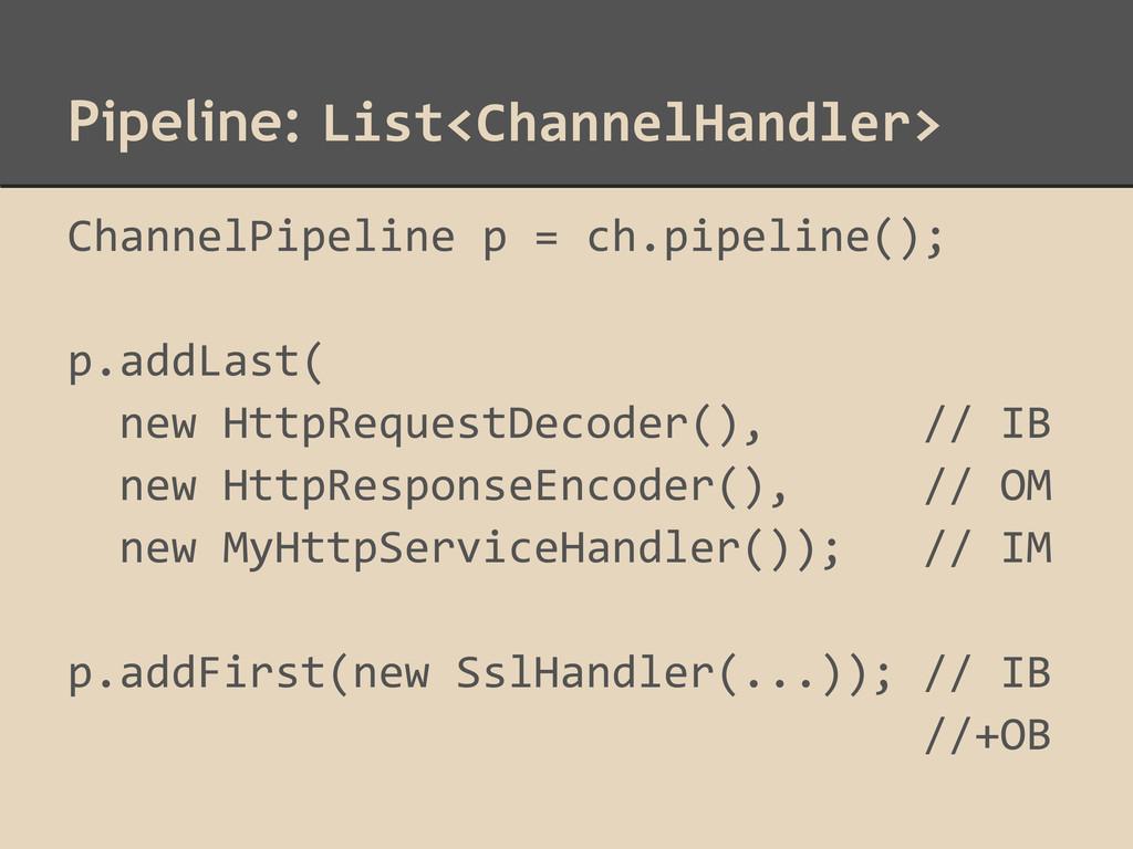 Pipeline: List<ChannelHandler> ChannelPipeline ...