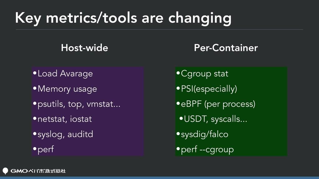 Key metrics/tools are changing •Load Avarage •M...