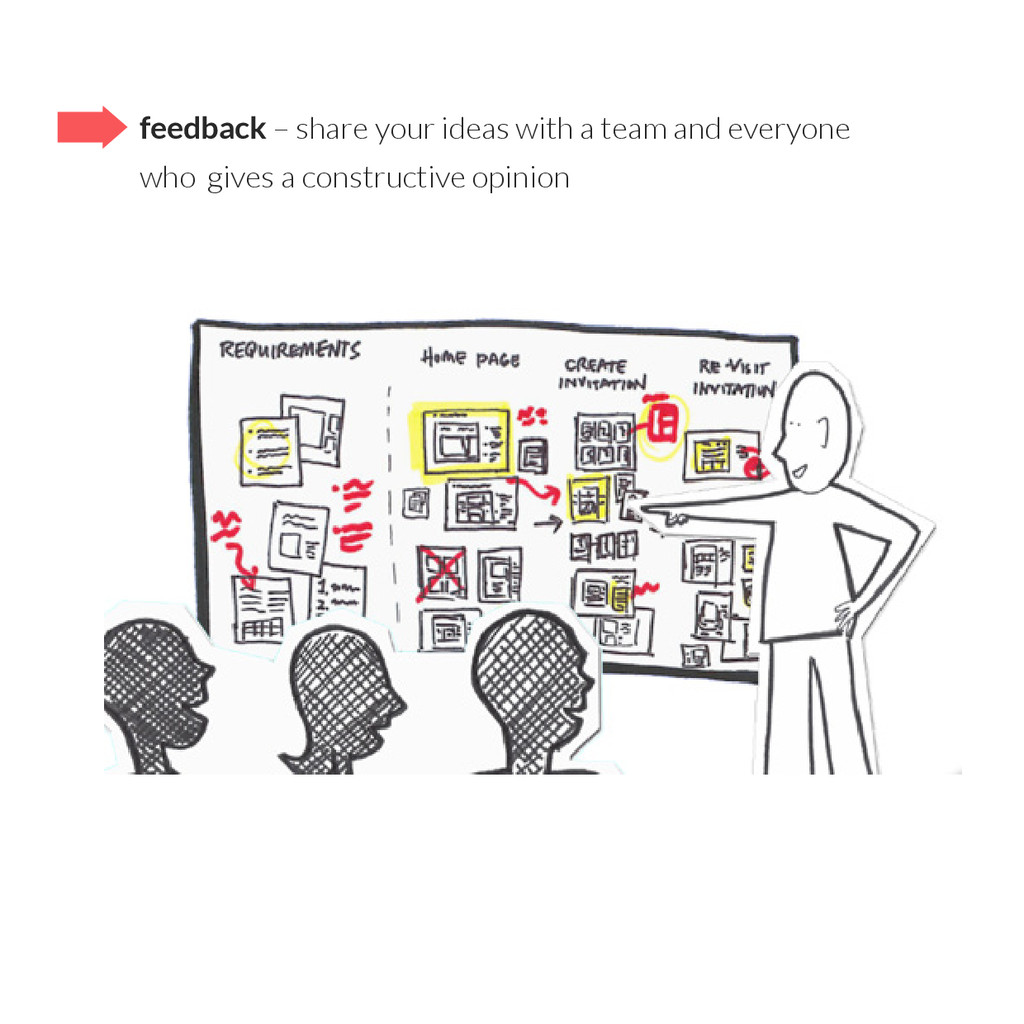 feedback – share your ideas with a team and eve...