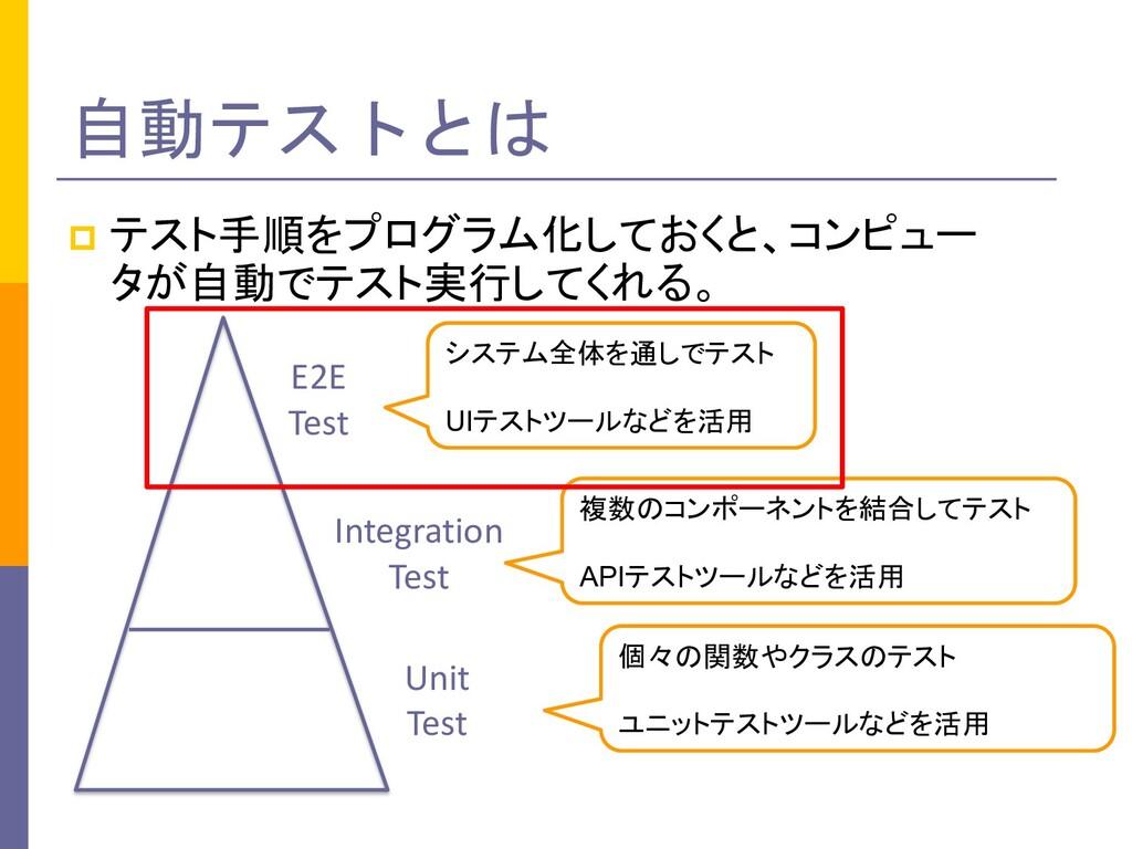 自動テストとは p テスト手順をプログラム化しておくと、コンピュー タが自動でテスト実行してく...