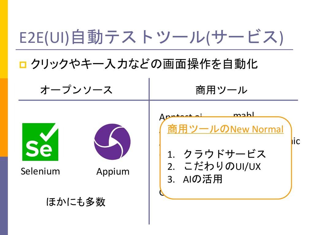 E2E(UI)自動テストツール(サービス) p クリックやキー入力などの画面操作を自動化 オー...