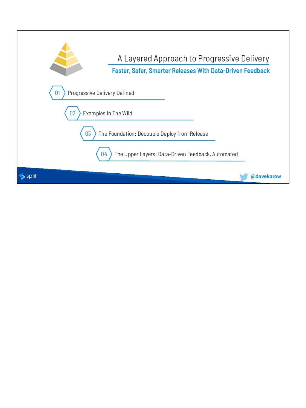 A Layered Approach to Progressive Delivery Prog...