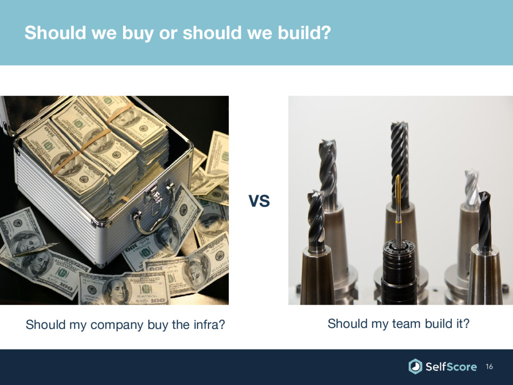 Should we buy or should we build? VS Should my ...