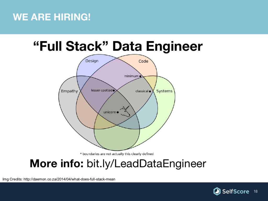 """Full Stack"" Data Engineer More info: bit.ly/Le..."