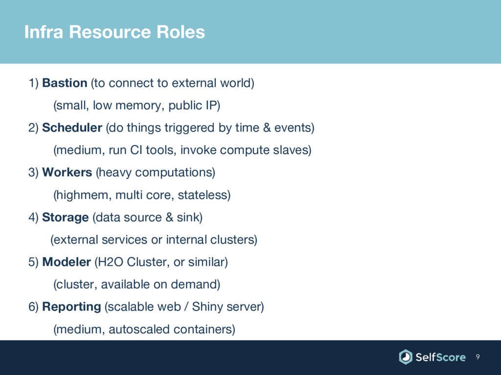 Infra Resource Roles 1) Bastion (to connect to ...