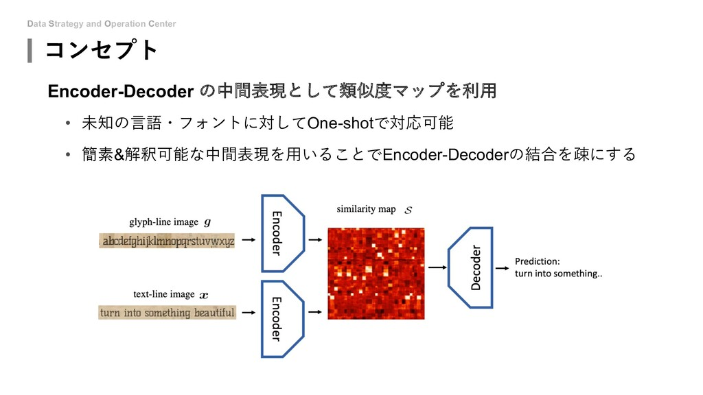 Data Strategy and Operation Center コンセプト Encode...