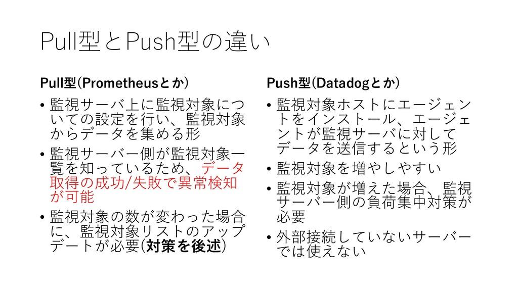 Pull型とPush型の違い Pull型(Prometheusとか) • 監視サーバ上に監視対...
