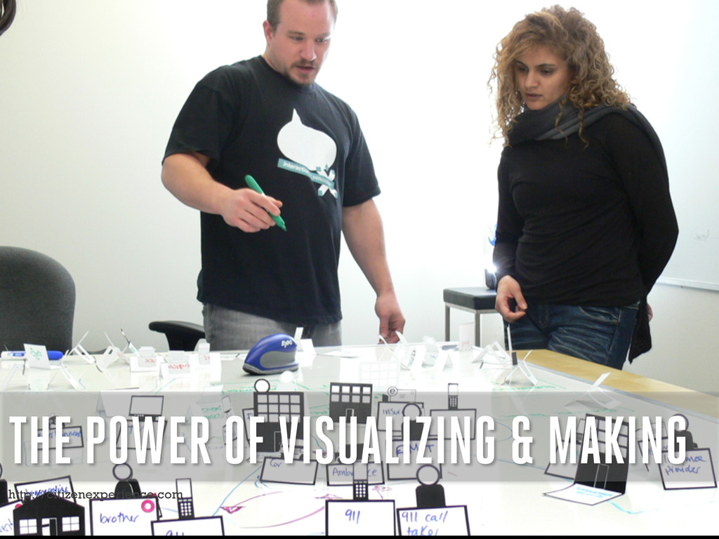THE POWER OF VISUALIZING & MAKING http://citize...