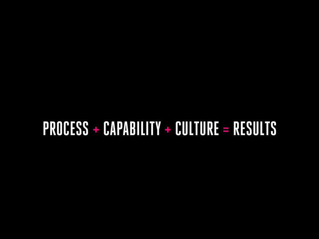PROCESS + CAPABILITY + CULTURE = RESULTS
