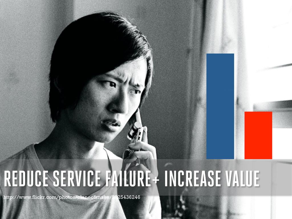 REDUCE SERVICE FAILURE+ INCREASE VALUE http://w...