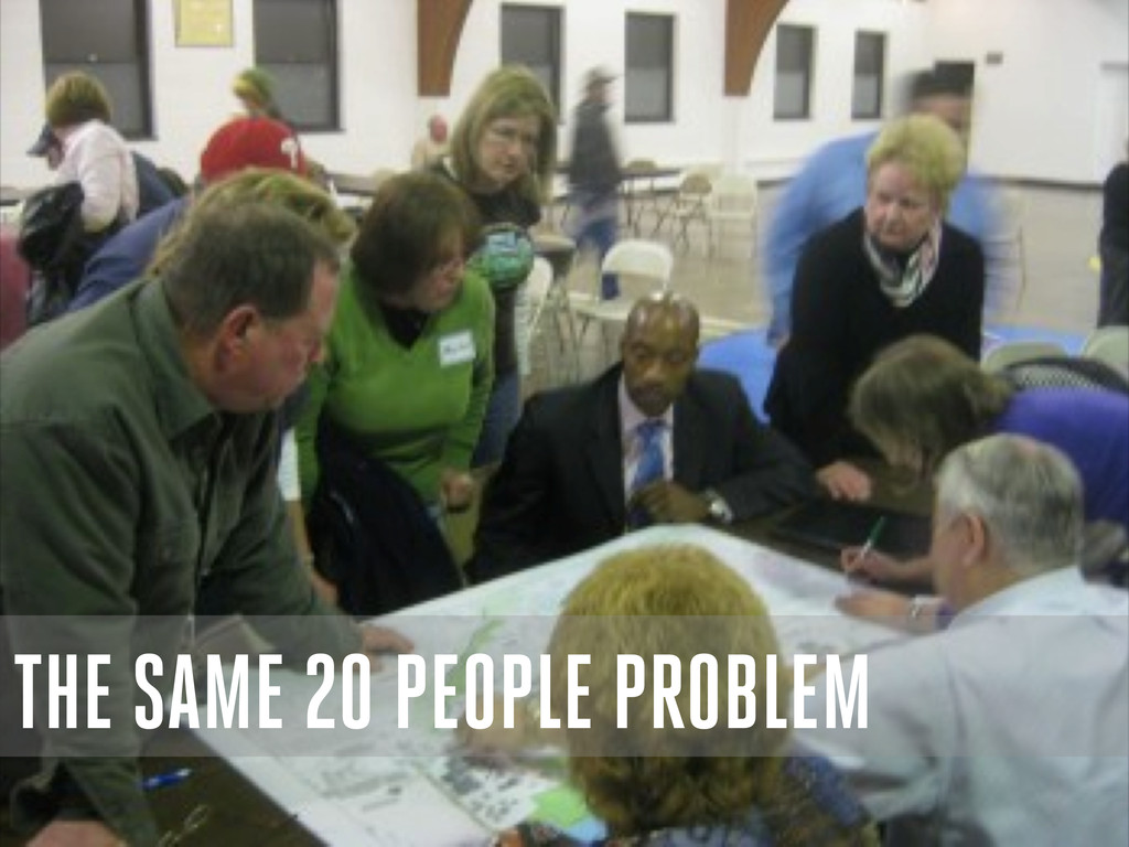 THE SAME 20 PEOPLE PROBLEM