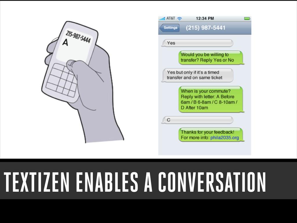 TEXTIZEN ENABLES A CONVERSATION