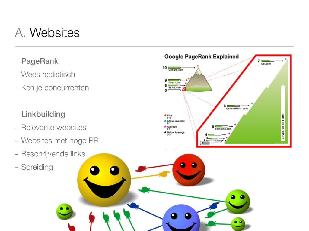PageRank - Wees realistisch - Ken je concurrent...