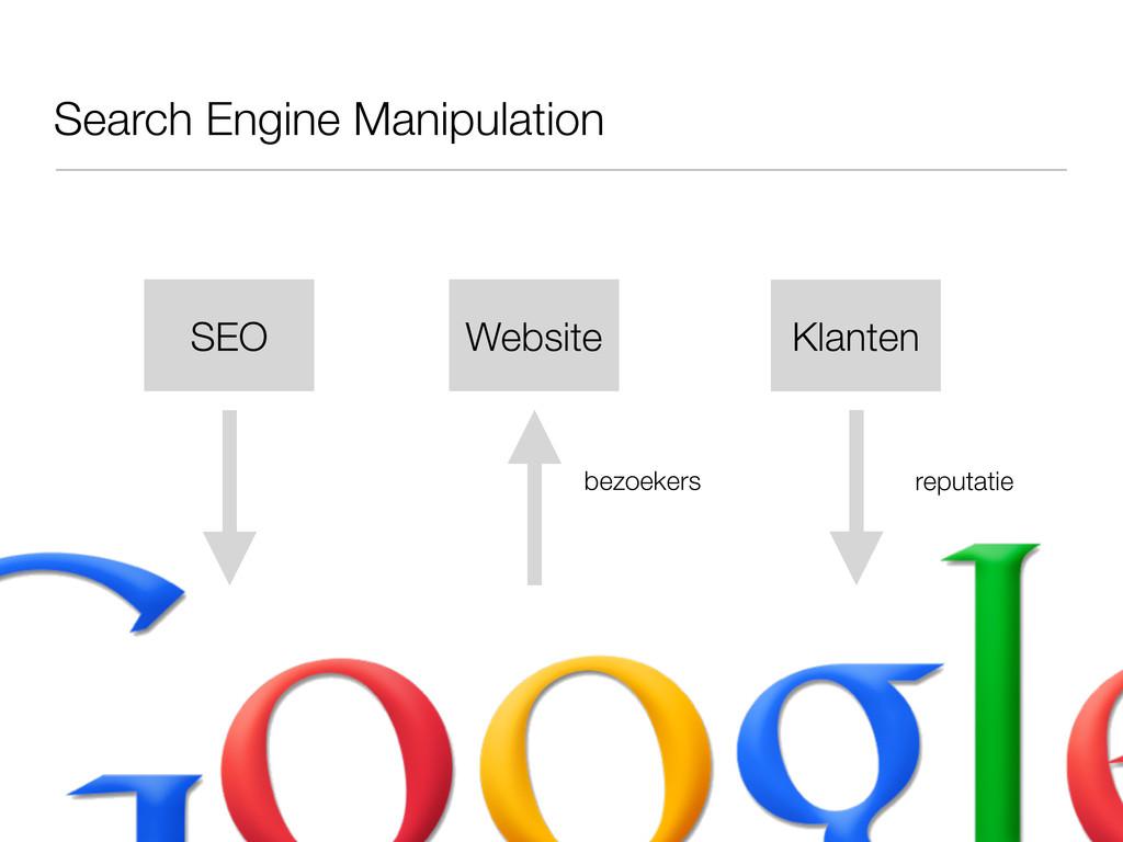 Search Engine Manipulation Website SEO bezoeker...