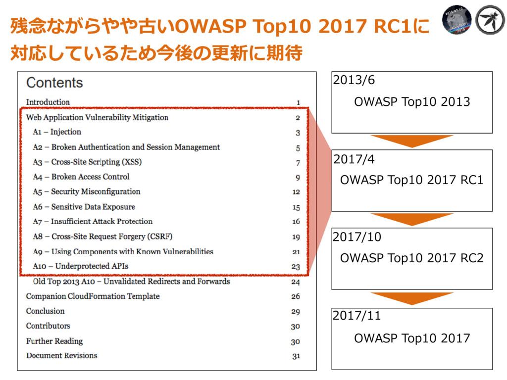 残念ながらやや古いOWASP Top10 2017 RC1に 対応しているため今後の更新に期待...