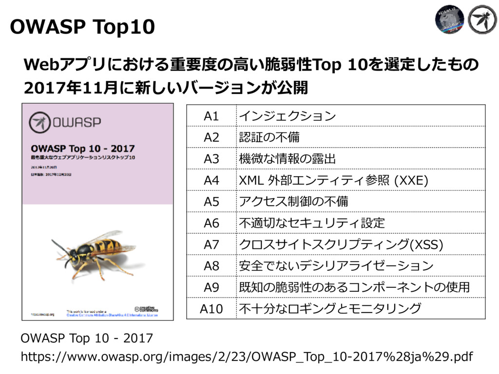 OWASP Top10 Webアプリにおける重要度の⾼い脆弱性Top 10を選定したもの 20...