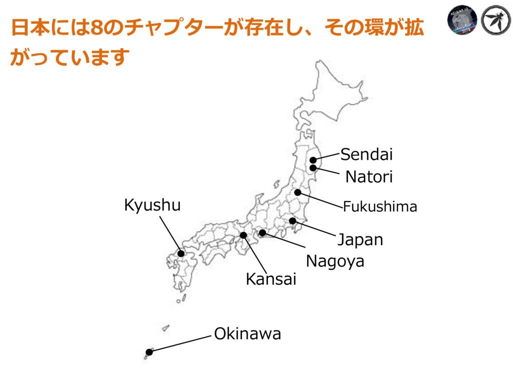 ⽇本には8のチャプターが存在し、その環が拡 がっています Sendai Natori Fuku...