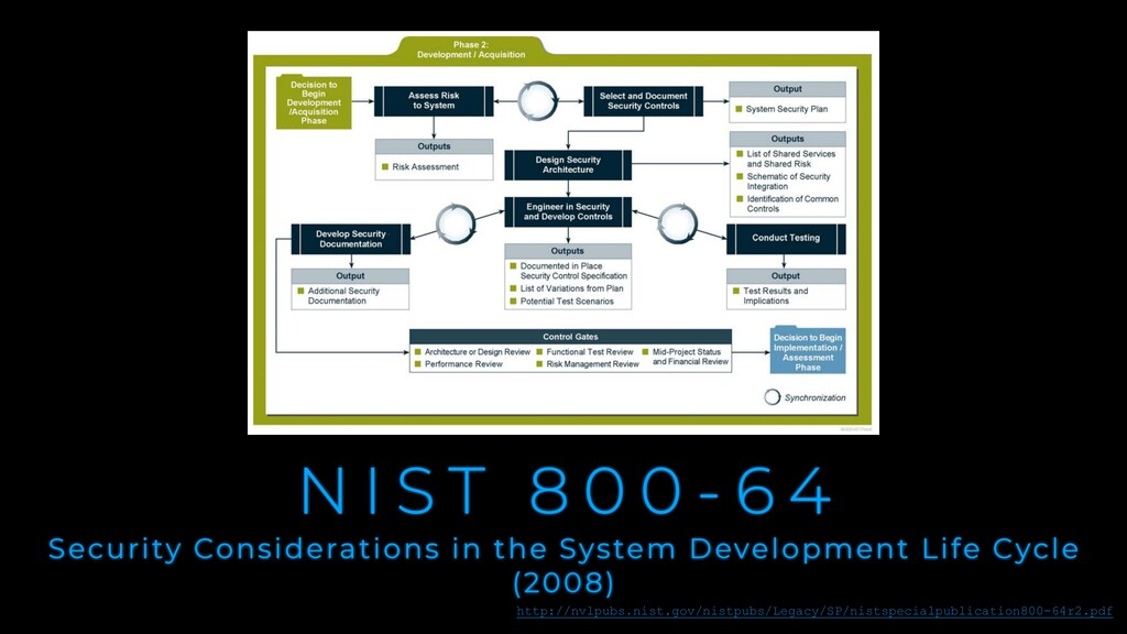 N I S T 8 0 0 - 6 4 Security Considerations in ...