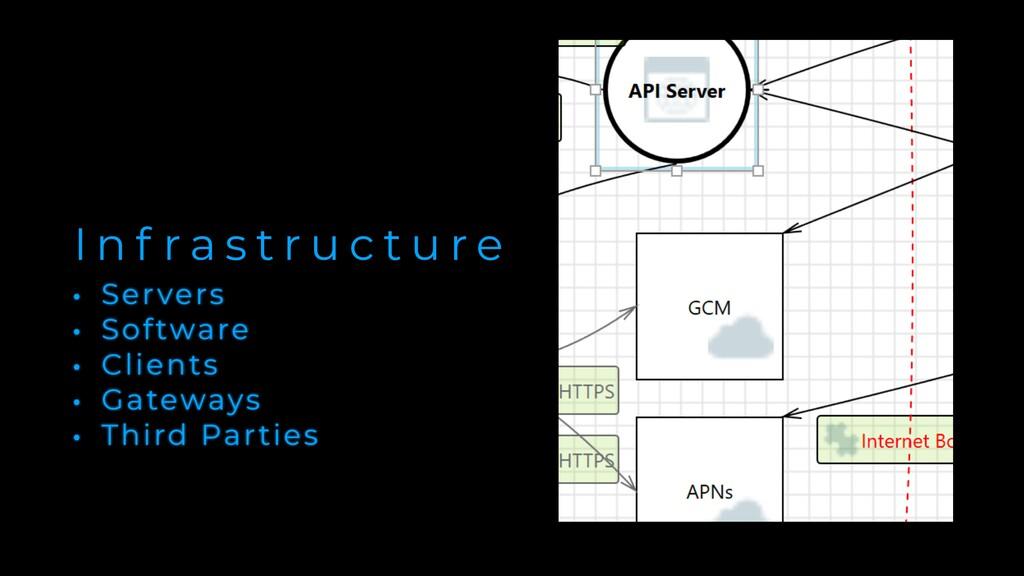 I n f r a s t r u c t u r e • Servers • Softwar...