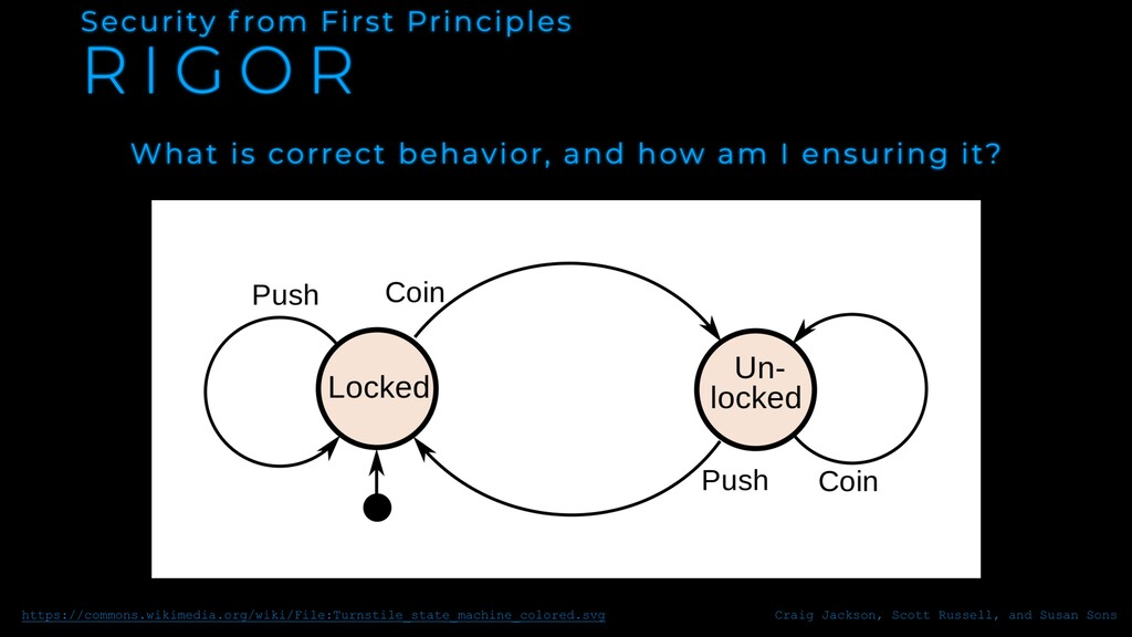 R I G O R Security f rom First Principles What ...