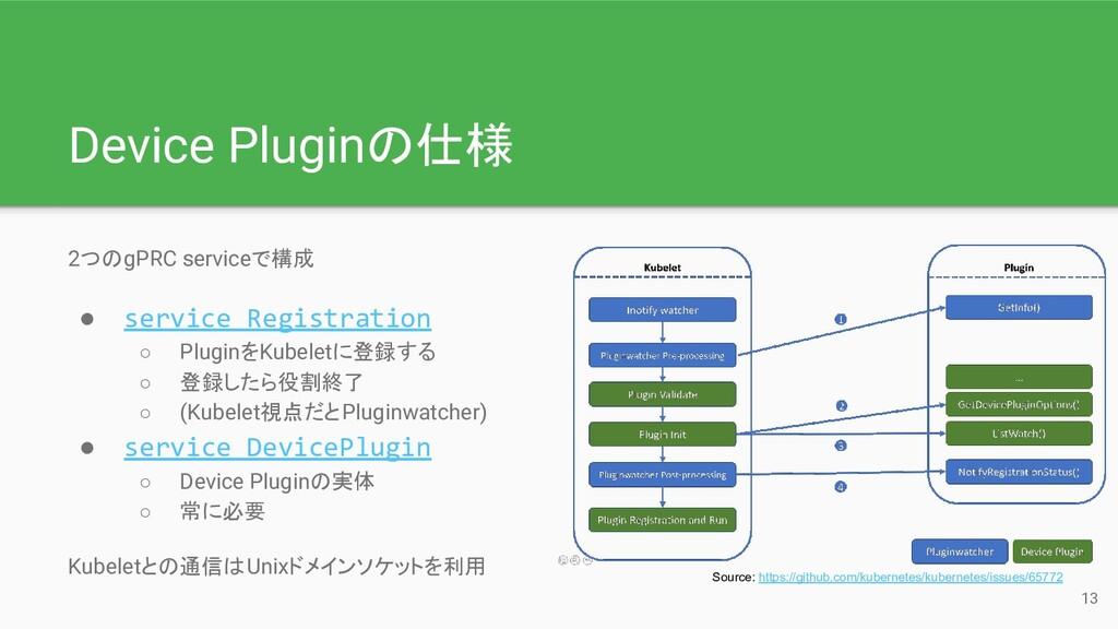 Device Pluginの仕様 2つのgPRC serviceで構成 ● service R...