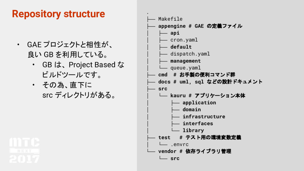 Repository structure • GAE プロジェクトと相性が、 良い GB を利...