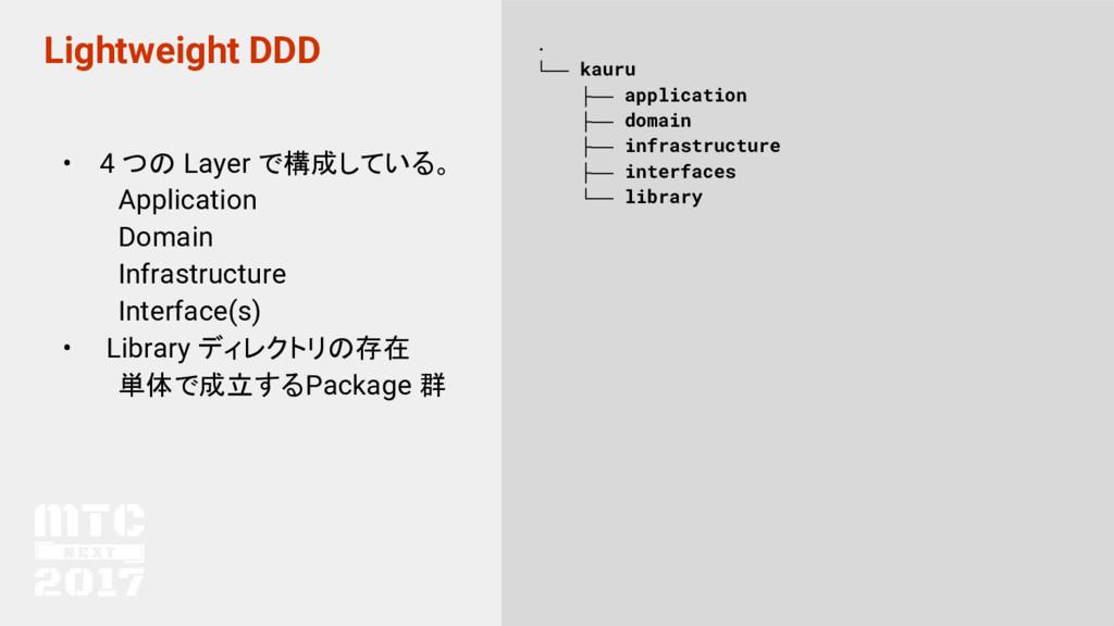 Lightweight DDD • 4 つの Layer で構成している。  Applicat...