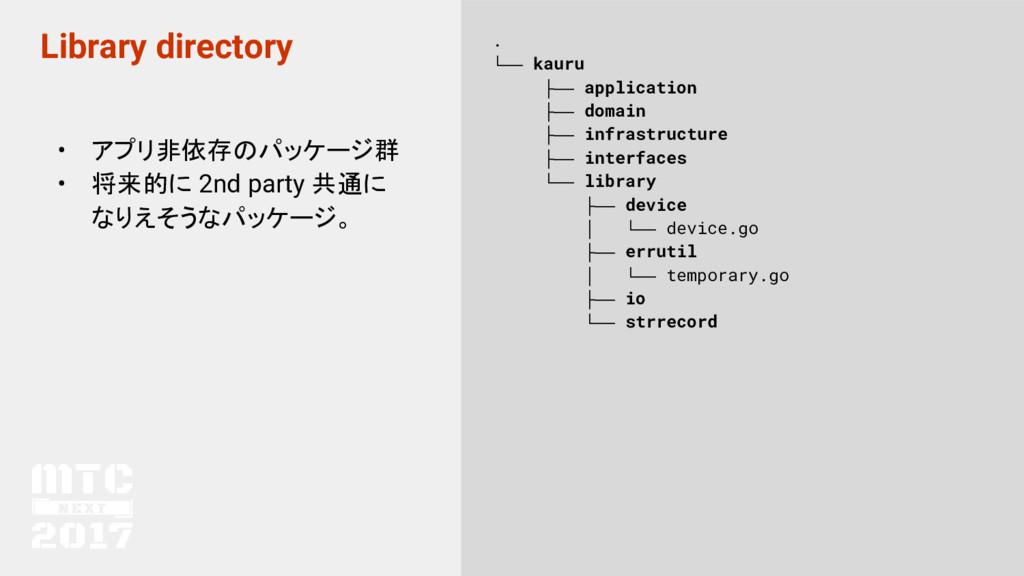 Library directory • アプリ非依存のパッケージ群 • 将来的に 2nd pa...