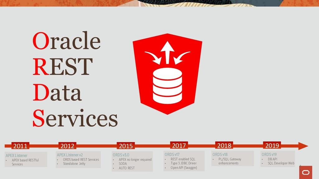 Oracle REST Data Services 3 7 2011 2015 APEX Li...