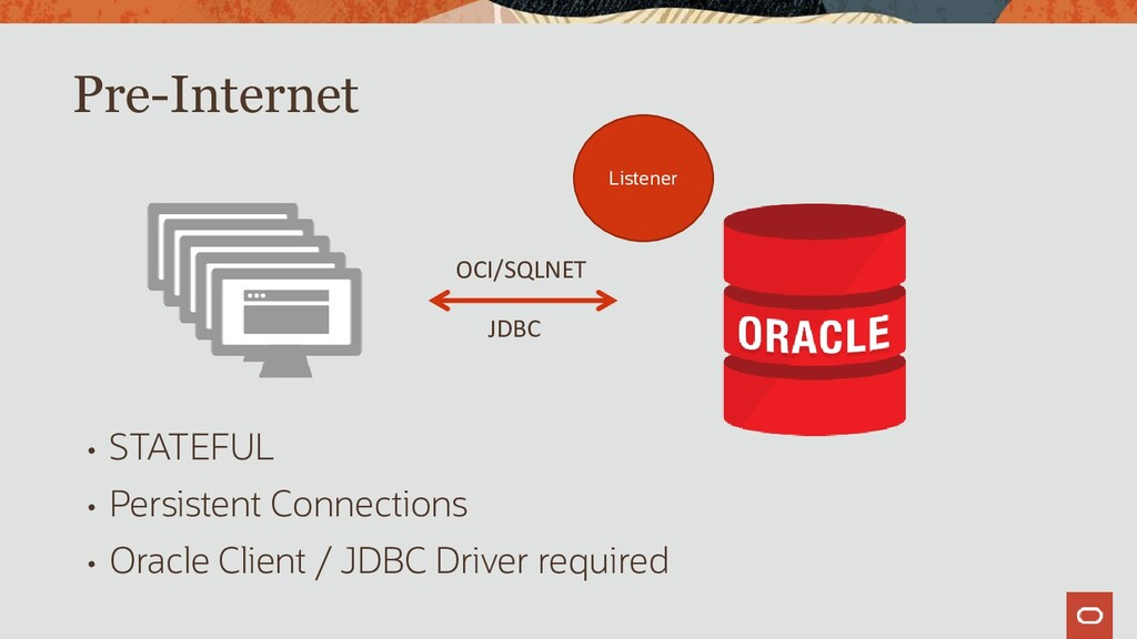 JDBC OCI/SQLNET Listener Pre-Internet • STATEFU...