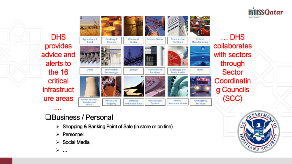 Business / Personal ➢ Shopping & Banking Point...