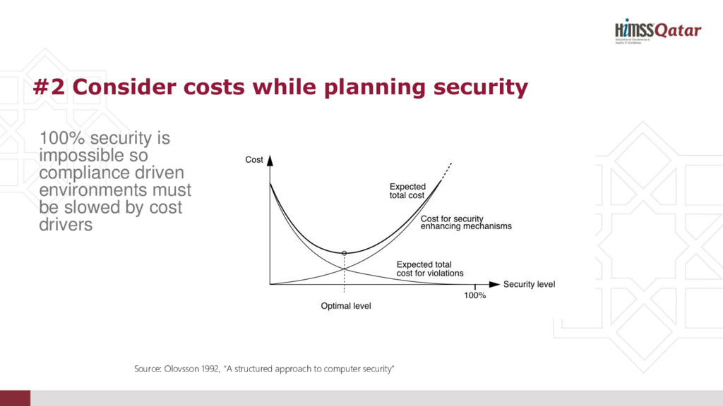 #2 Consider costs while planning security 100% ...