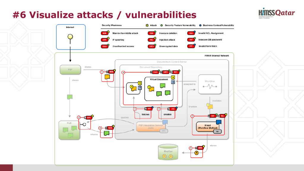 #6 Visualize attacks / vulnerabilities