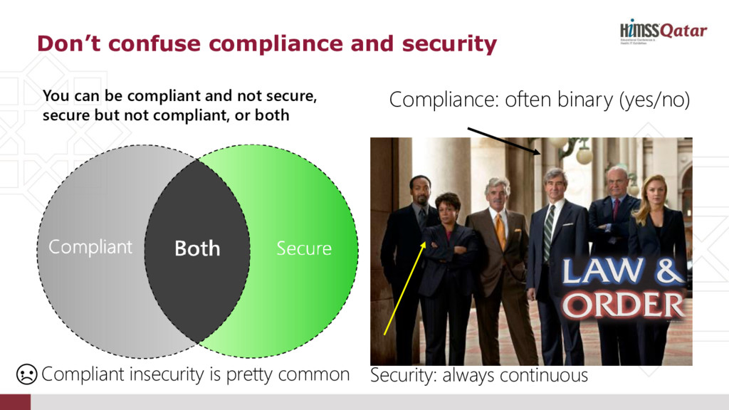Don't confuse compliance and security Complianc...