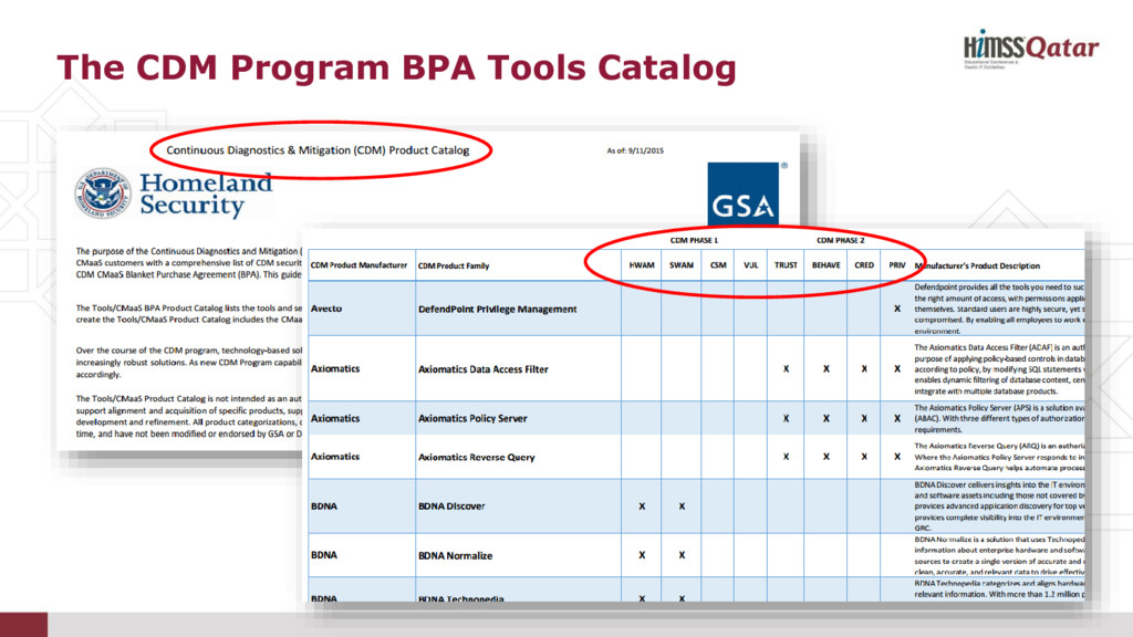 The CDM Program BPA Tools Catalog