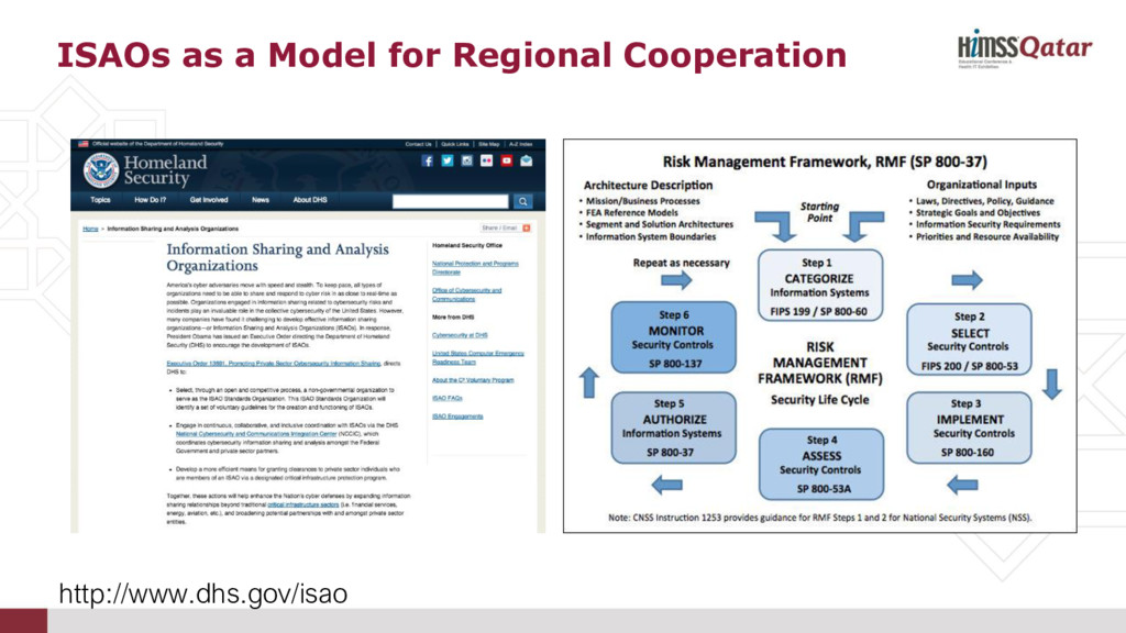 ISAOs as a Model for Regional Cooperation http:...