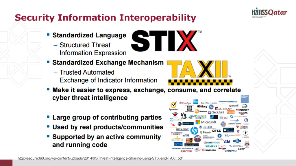 Security Information Interoperability http://se...