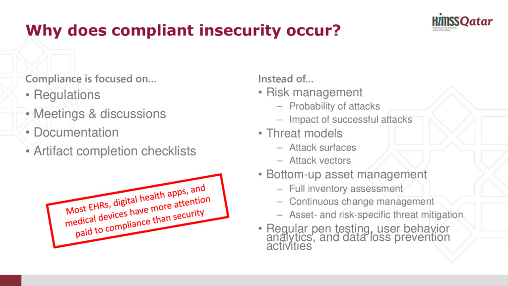 Why does compliant insecurity occur? Compliance...