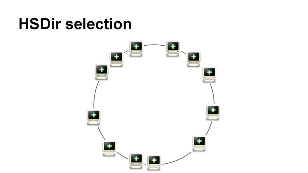 HSDir selection