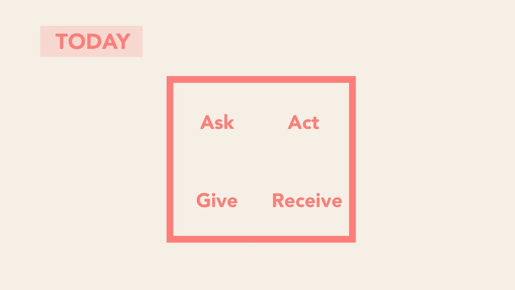 TODAY Ask Receive Act Give