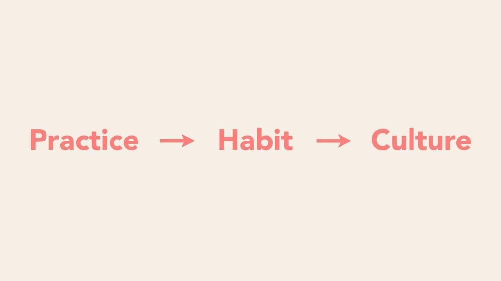 Practice Habit Culture
