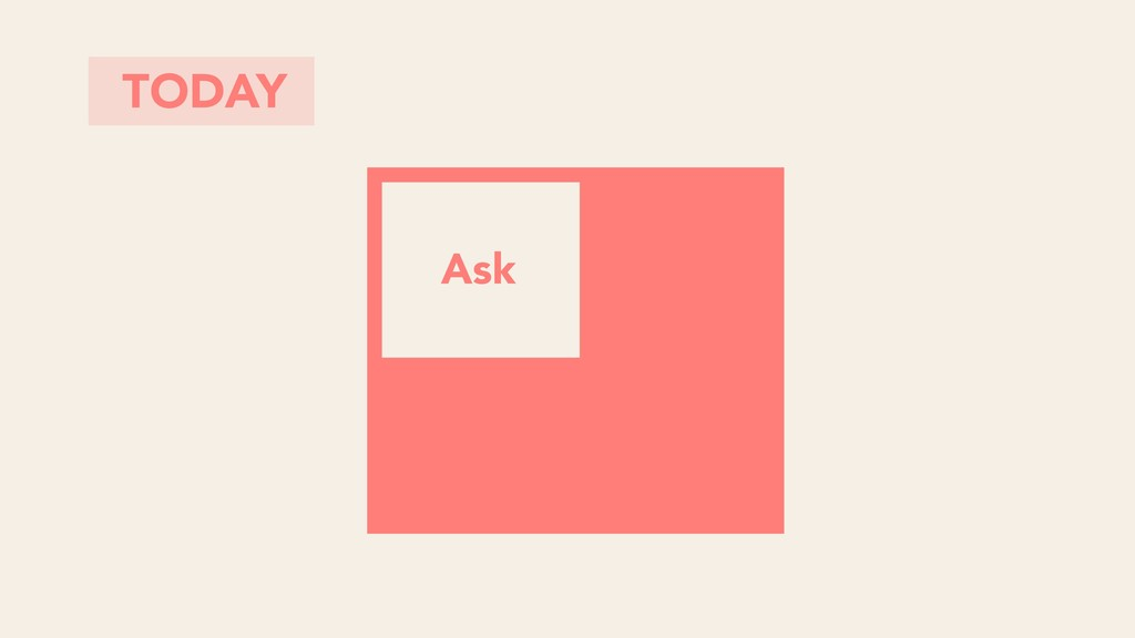 TODAY Ask Receive