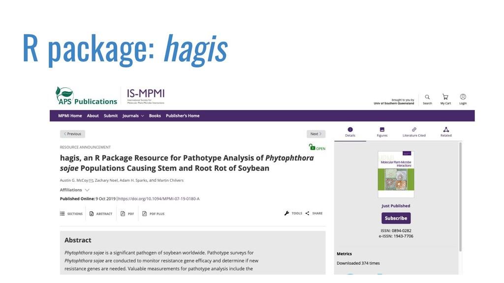 R package: hagis