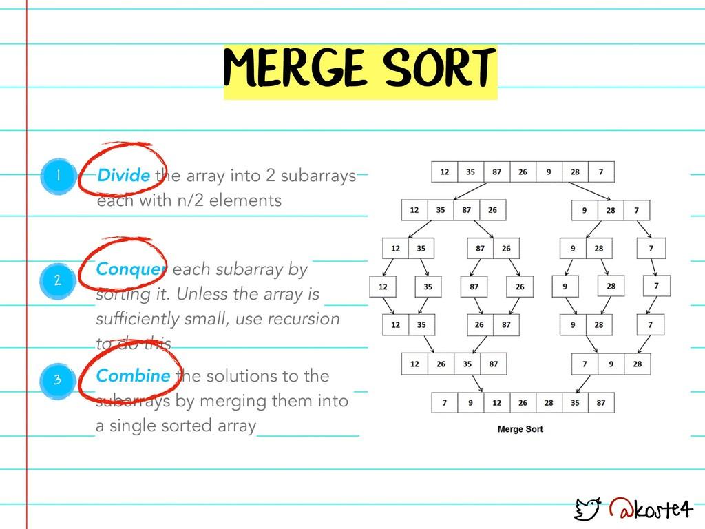 @koste4 MERGE SORT Divide the array into 2 suba...