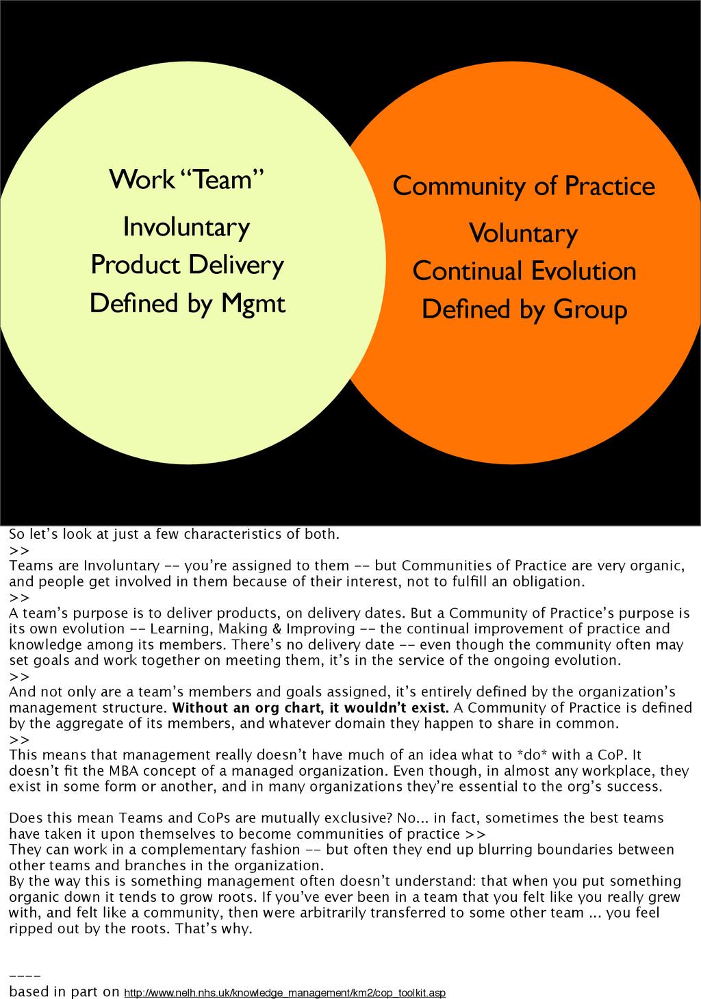 "Work ""Team"" Community of Practice Involuntary V..."